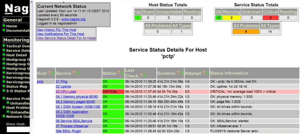 Nagios Host Monitoring - Nagios Systems Monitoring Review